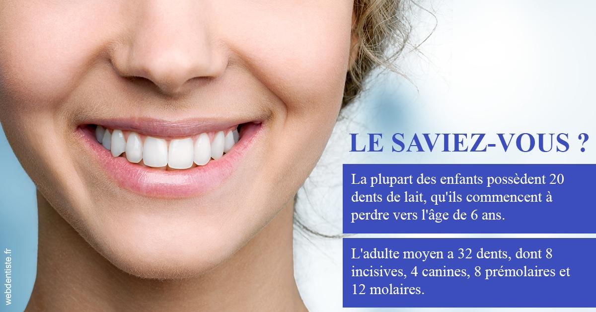 https://dr-dossou-olga.chirurgiens-dentistes.fr/Dents de lait 1